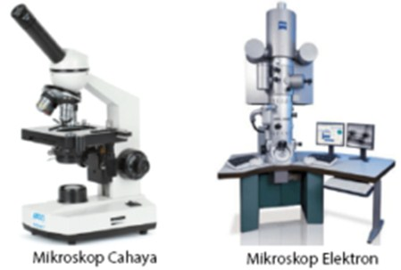 Jenis Mikroskop Berdasarkan Sumber Cahaya