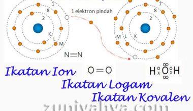 Materi Ikatan Kimia