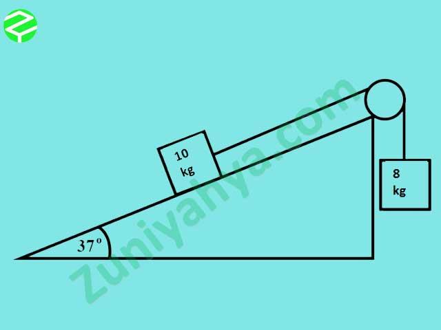 Contoh Soal Hukum Newton 3