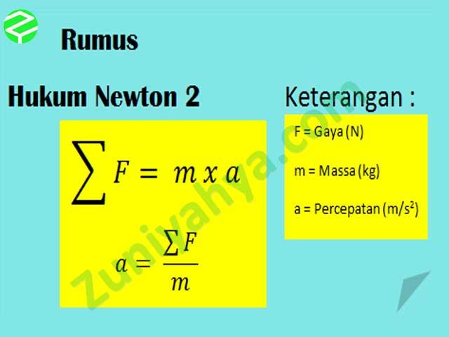 Rumus Hukum Newton 2