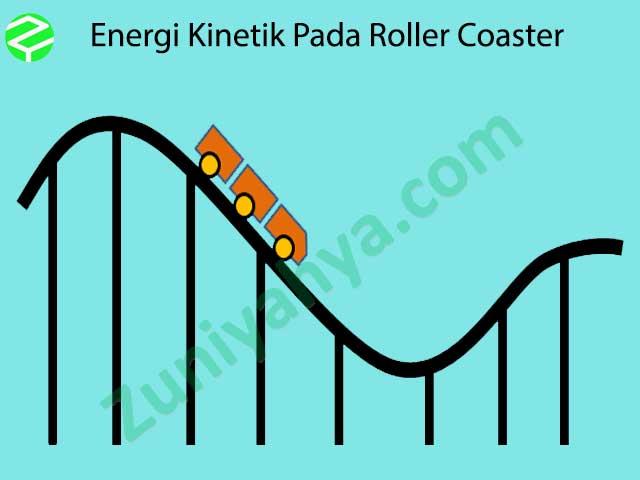 Energi Kinetik Pada Roller Coaster