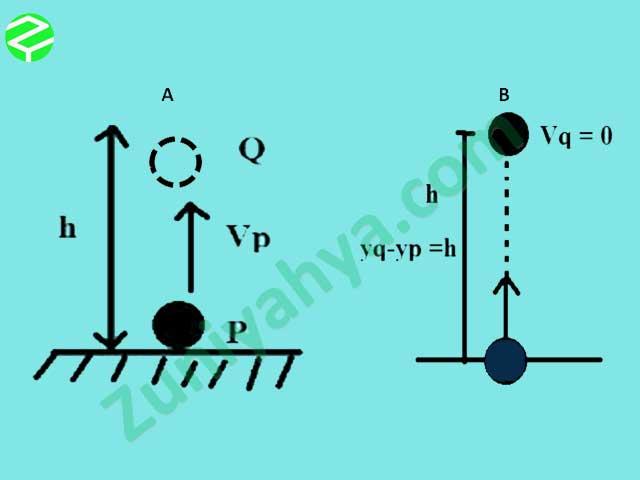 Gambar Rumus Energi Kinetik